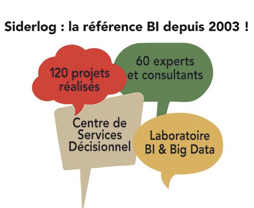 Siderlog référence BI et Big Data
